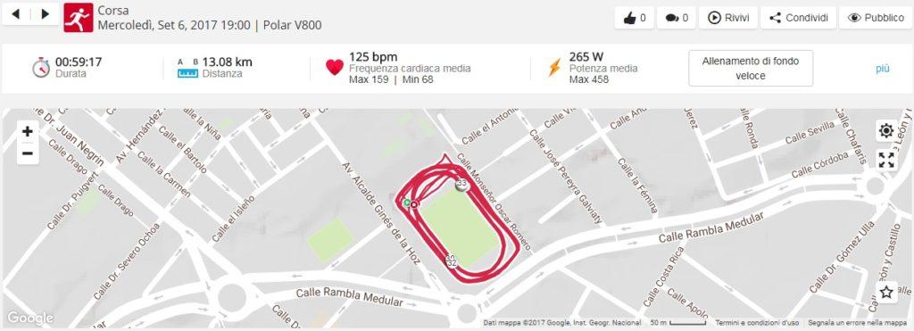 #Dega4Kona Facebook Twitter Instagram hashtag Polar Alessandro Degasperi Polar Flow Ironman World Championship Kona Hawaii Teguise Lanzarote trail running corsa su pista allenamento di corsa doppia seduta di corsa